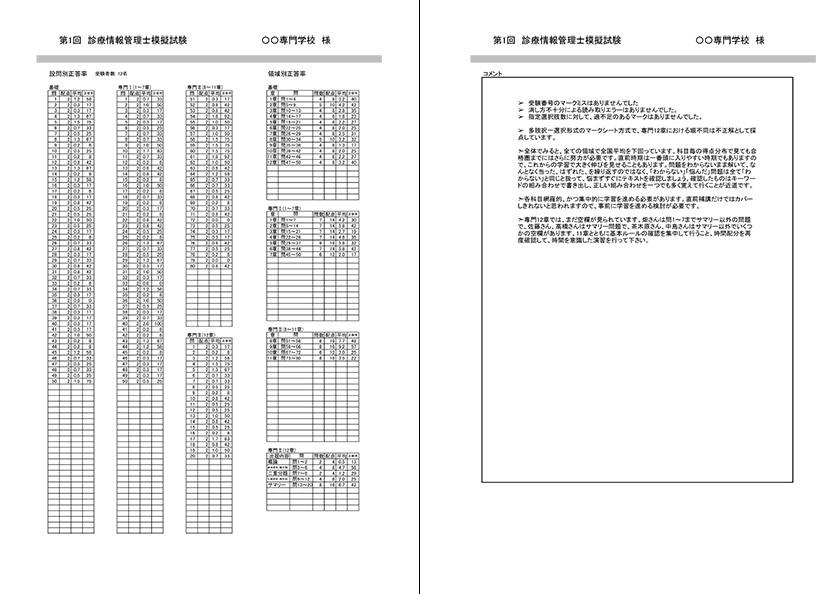 学校団体様 成績帳票(サンプル)